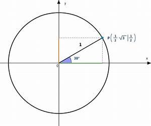 Winkel Mit Sinus Berechnen : trigonometrie am einheitskreis ~ Themetempest.com Abrechnung