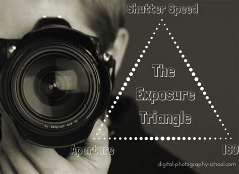 Learning About Exposure  The Exposure Triangle