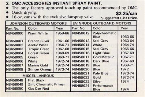 1965 johnsn seahorse 33hp paint codes page 1 iboats