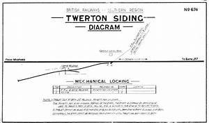 Twerton Co