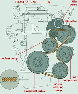 24v Vr6 Jetta Engine Diagram : can i please see a vr6 belt diagram ~ A.2002-acura-tl-radio.info Haus und Dekorationen