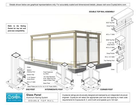 glass panel detail drawing glasses blog