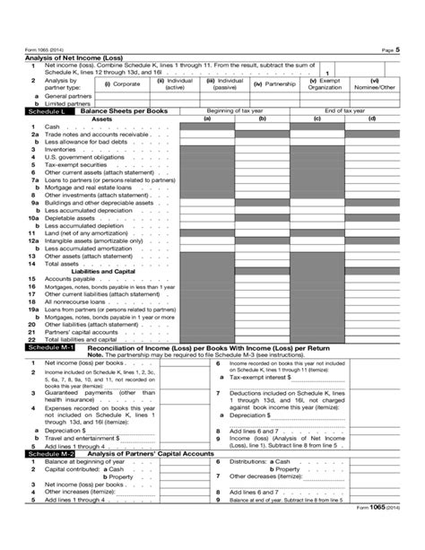 2014 Irs Form 1065 by Form 1065 U S Return Of Partnership Income 2014 Free