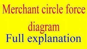 Perhitungan diagram benda bebas dan teori keseimbangan merchant circle diagram and derivation gallery how to guide and refrence ccuart Gallery