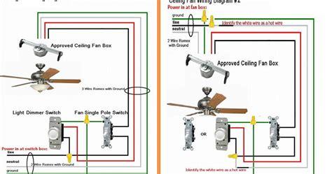 Electrical Engineering World Ceiling Fan Wiring Diagram