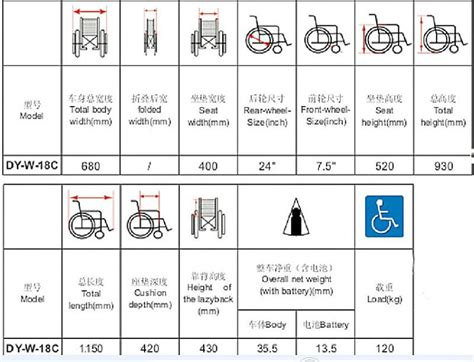 180w electric wheel chair kits with 24v 17ah lithium