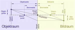 Bildweite Berechnen : digitale bildgebende verfahren grundlagen wikibooks sammlung freier lehr sach und fachb cher ~ Themetempest.com Abrechnung
