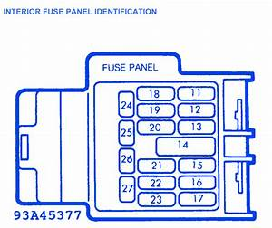 Mazda Miata Mx5 1998 Interior Dash Fuse Box  Block Circuit Breaker Diagram  U00bb Carfusebox