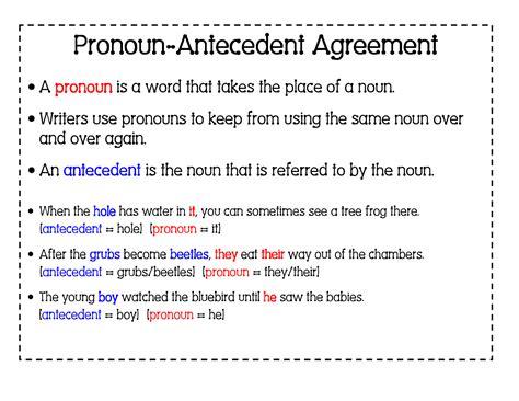 grade english    pronoun antecedent agreement