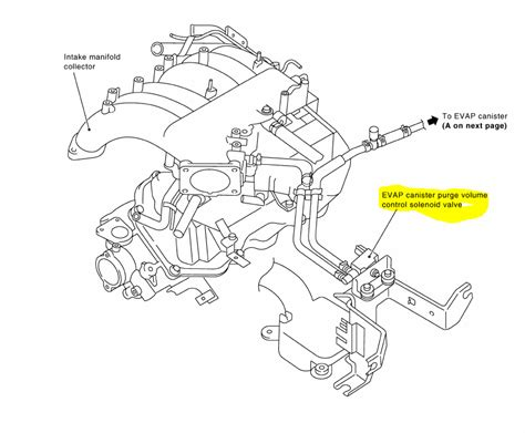 2000 Xterra Vacuum Diagram by 2000 Nissan Frontier 3 3l Error Code Is P0443 Purge Valve