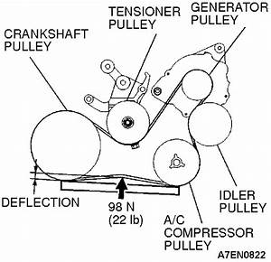 I Have A 2000 Mitsubishi Eclipse  Gt W   V6 Engine  Over