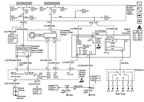 2000 S10 2 2 Fuel Wiring Diagram by How Do You Get The Wiring Diagram The For A