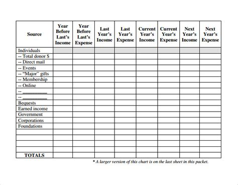 fundraising template 11 fundraising plan sles sle templates