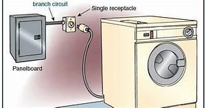Receptacle Branch Circuit Design Calculations  U2013 Part Six
