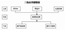 三陽工業股份有限公司 - 財經百科 - 財經知識庫 - MoneyDJ理財網