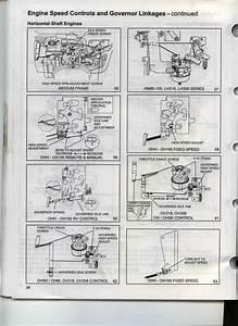 I Have A Mtd Yard Machine Rear Tine Tiller Mfg 1999