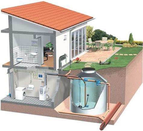 fabricants cuisines récupération eau de pluie