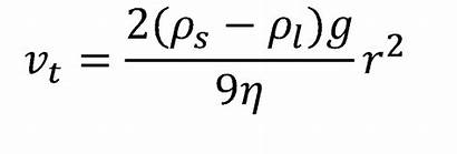 Viscosity Equation Liquid Calculate Temperature Which Effects