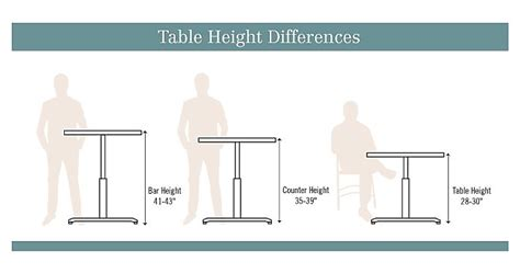 what is table height standard vs counter vs bar height tables nbf blog
