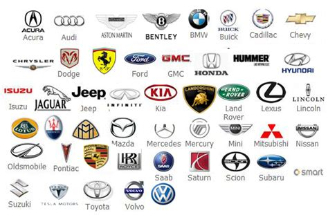 The Gallery For --> All Car Emblems And Names