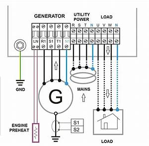 Typical Diesel Generator Control Panel Wiring Diagram Di 2020