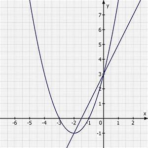 Schnittpunkt Mit Y Achse Berechnen Lineare Funktion : quadratische koordinaten der schnittpunkte mit der x achse und der y achse berechnen ~ Themetempest.com Abrechnung