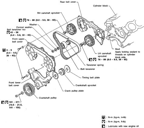 Does The 2015 Nissan Murano Have A Timing Belt Or Chain