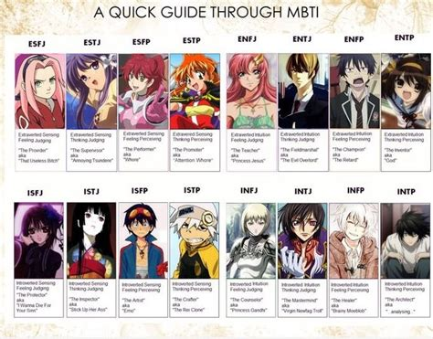 Mbta Personality Types And Anime Characters!