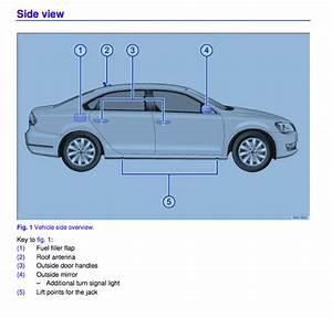 2013 Volkswagen Passat Owners Manual - Zofti