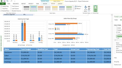 ms project managing budget constrained projects with microsoft project