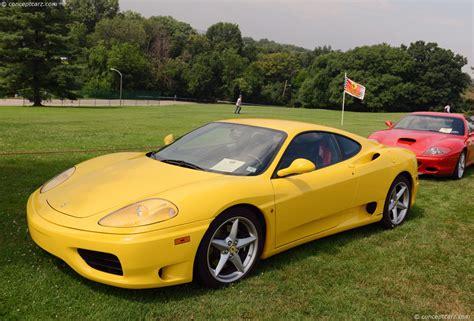Assembly and design of the ferrari 360 modena chassis were given to alcoa. 2000 Ferrari 360 Modena (Grand-Am, 360 GT) | Conceptcarz