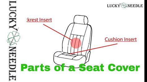 Parts Of An Automotive Seat Cover