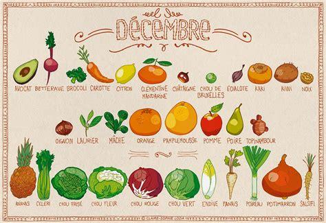 recette cuisine companion calendrier des fruits et légumes de saison annso cuisine