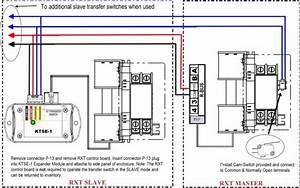 32 Kohler Transfer Switch Wiring Diagram