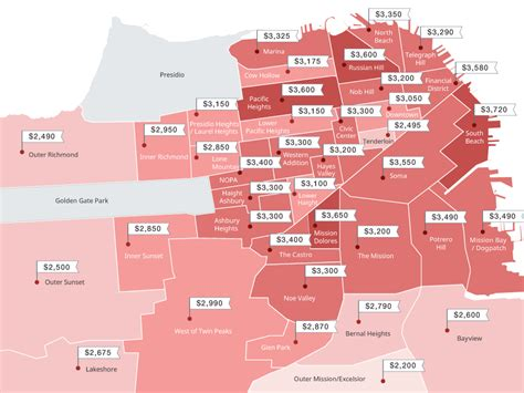 Rent San Francisco by Finding Cheap Housing In San Francisco By Modeling
