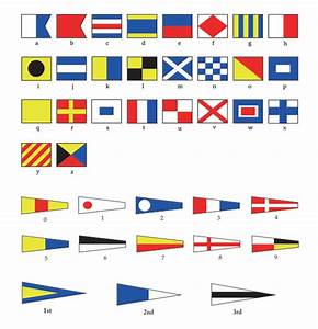 Nautical Flags Wind Compass