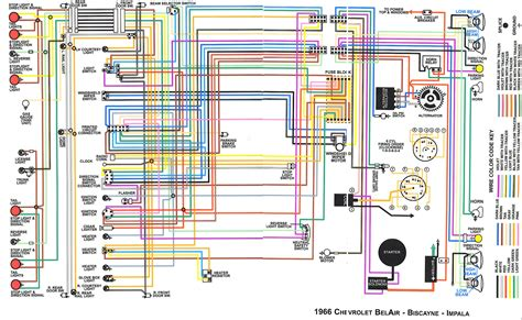 1966 Chevelle Heater Fuse Box by 1966 Chevy Chevelle Ss Fuse Box Wiring Diagram