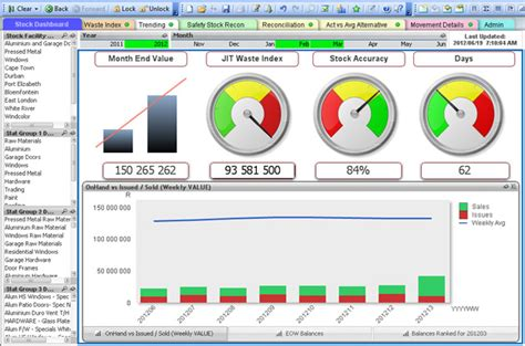 inventory optimisation dashboard kpi management solutions