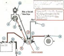 Polaris Sportsman 500 Solenoid Wiring  Diagram  Wiring Diagram Images