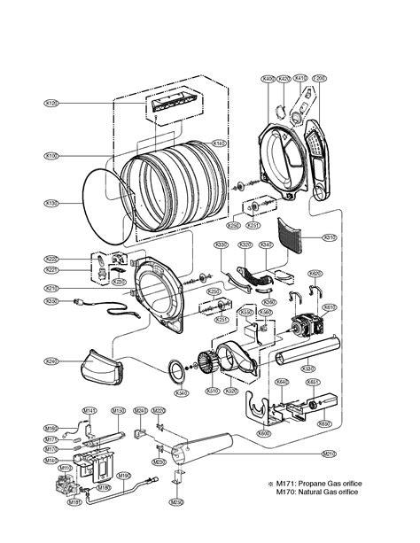 sears dryer diagram wiring diagram