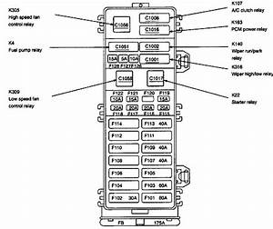 Ford Taurus Fuse Box Diagram 2003