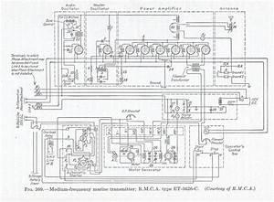 1931 Rife Ray Machine - Royal Rife Research