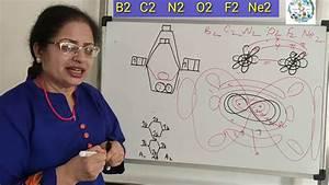 Molecular Orbital Energy Level Diagram Of B2 C2  N2  O2