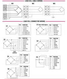 similiar wire harness drawing keywords wiring diagram bedroom electrical wiring diagram yamaha wiring diagram