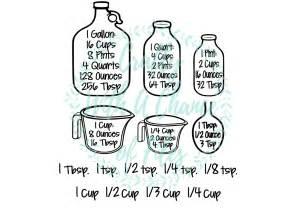 Kitchen SVG Conversion Chart
