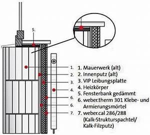 Dämmung Hinter Heizkörper : heizk rpernische shkwissen haustechnikdialog ~ Michelbontemps.com Haus und Dekorationen