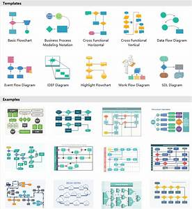 What Is The Best Way To Draw A Flowchart Using Microsoft