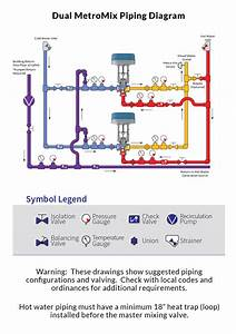 Electronic Temperature Control Systems