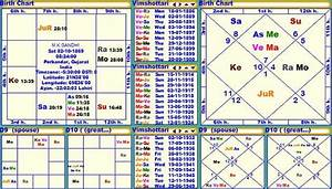 Jupiter In 2nd House In Navamsa Chart Horoscope Of Mahatma Gandhi Janam Patri Birth Chart