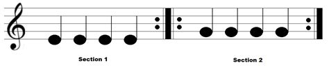Iphone, ipod touch, or android device. notation - Am I intepreting the repeat signs correctly ...